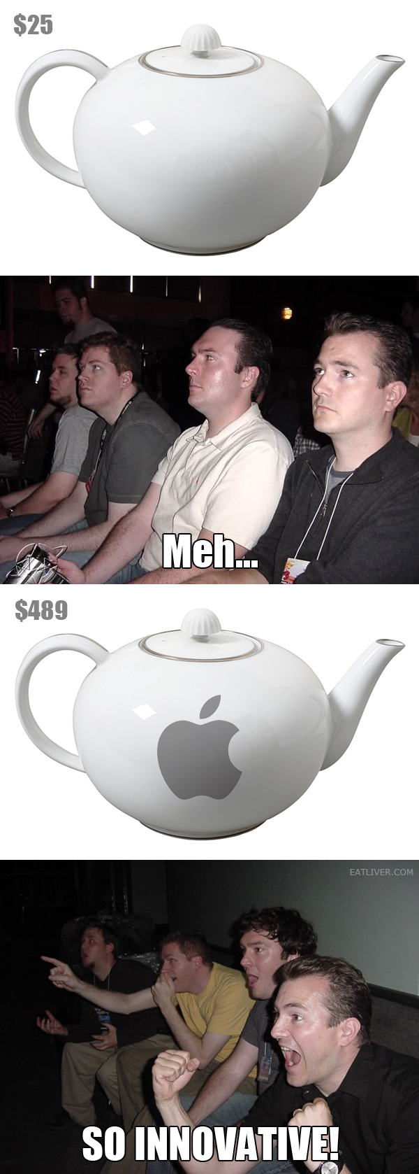 How Apple Works