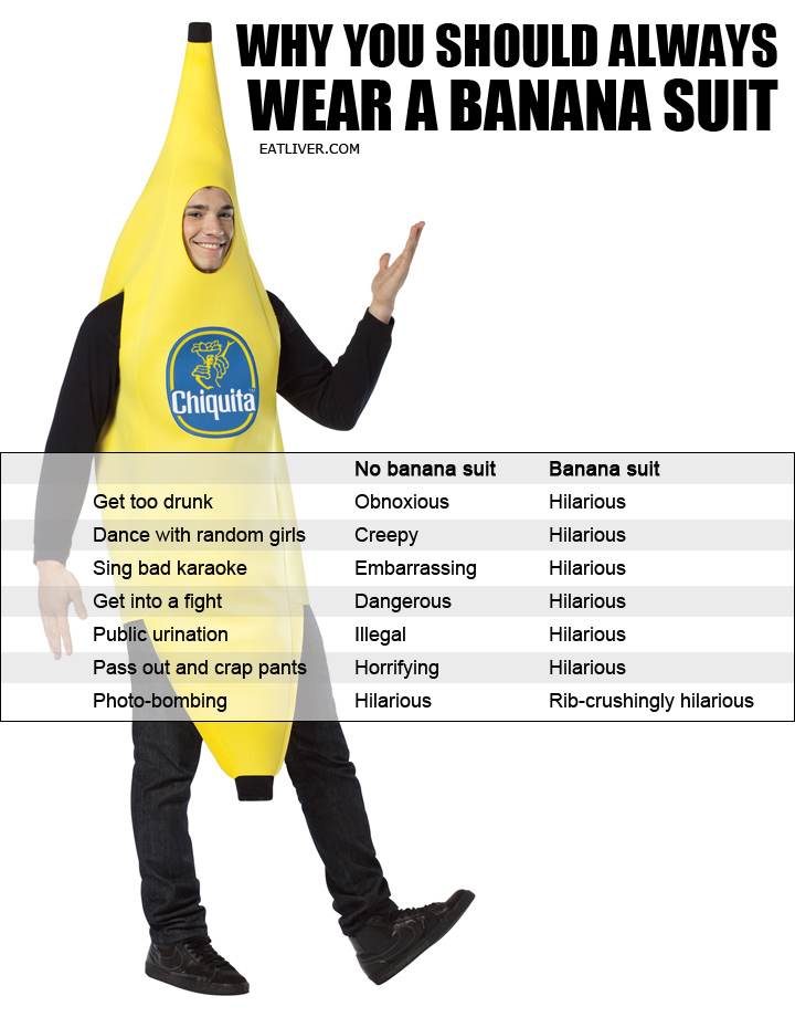 Banana Suit: Why You Should Always Wear It