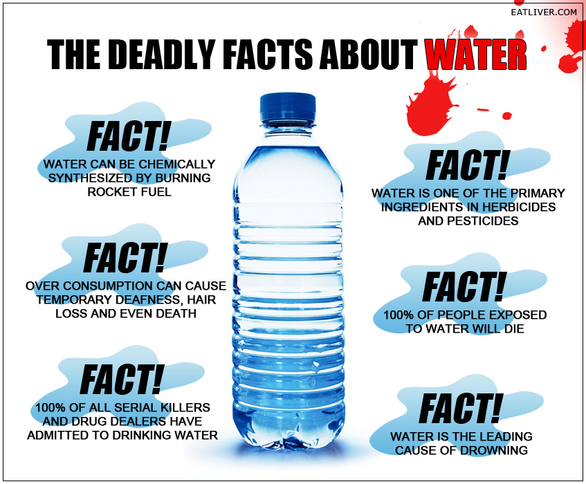 Water Can Kill You