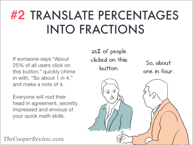 Translate percentages into fractions.