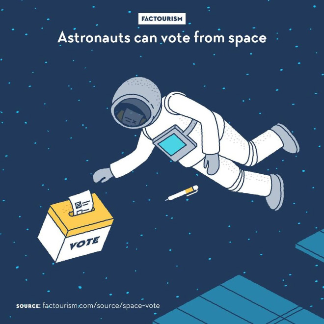 Astronauts aboard the International Space Station, and previously the Mir station, are not exempt of voting duty. They get their ballot as an encrypted PDF in their e-mail inbox, can cast their vote from one of the onboard computers, and send it back to their voting clerk. It initially required some adaptation in the law down back Earth to accommodate for this derogation, but now people in space can voice their political preference almost like anyone else.